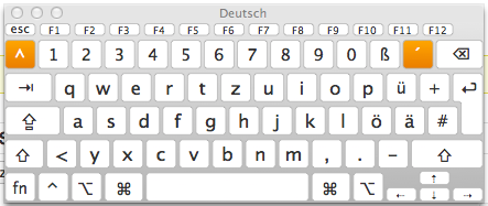 Mac Tastatur Layout deutsch